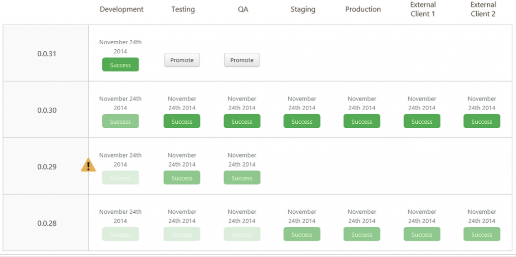 deploy-project-dashboard